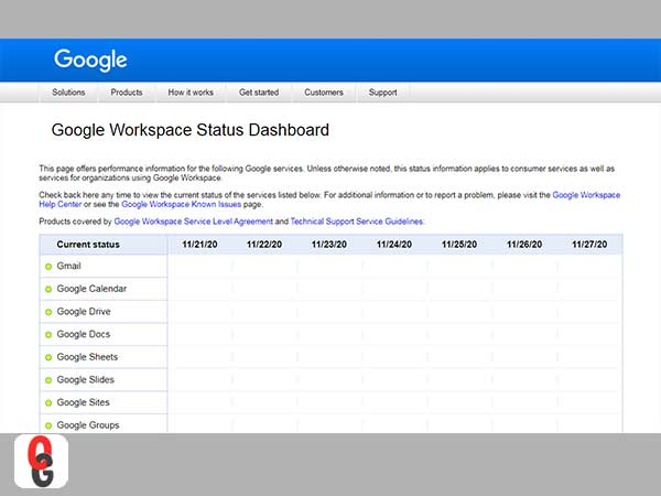 G Suite Status Dashboard Page