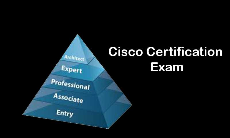 Cisco Certification Exam
