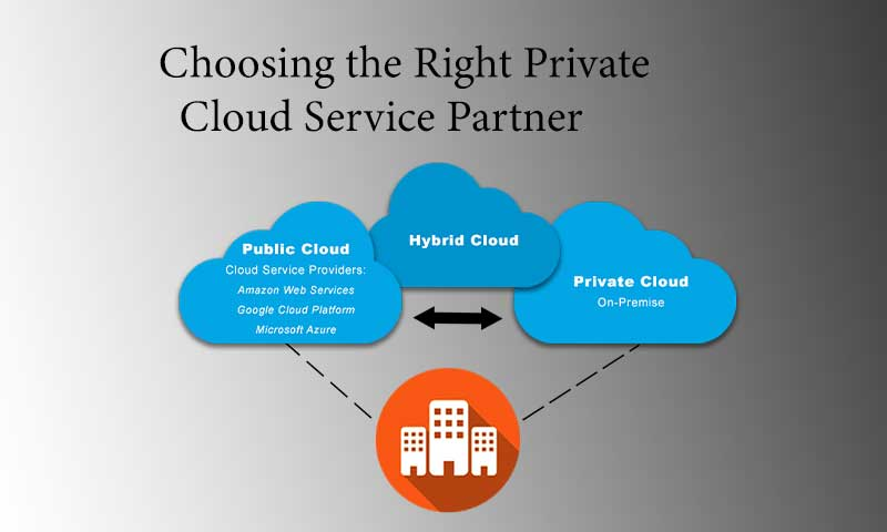 Choosing the Right Private Cloud Service Partner