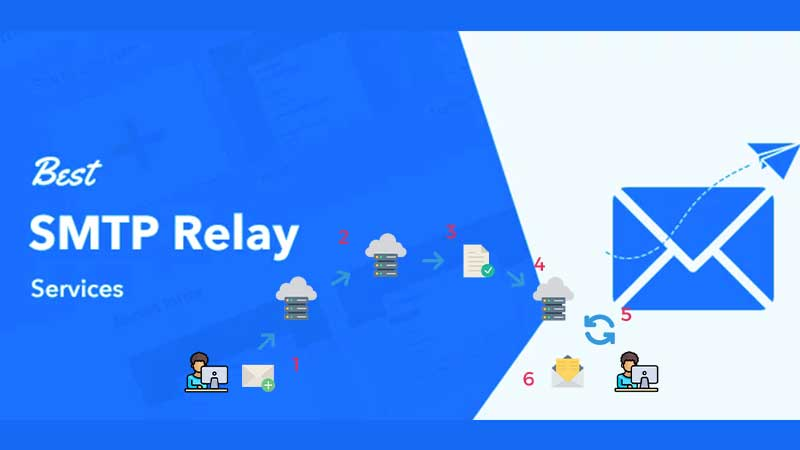 SMTP Relay Services for Small Businesses